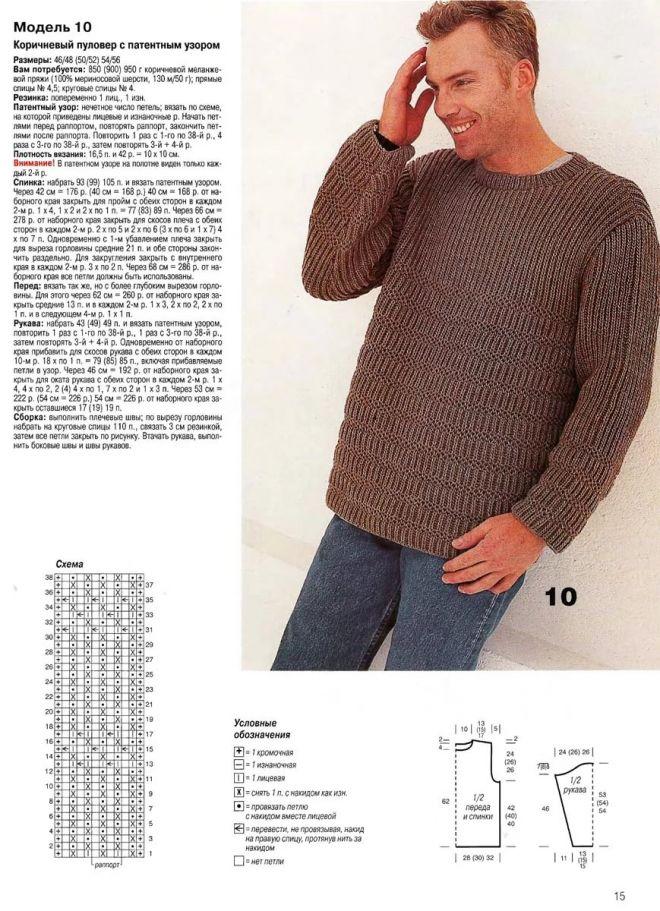 muzhskoj sviter spicami 4 - Вязаный мужской свитер спицами схемы с описаниями