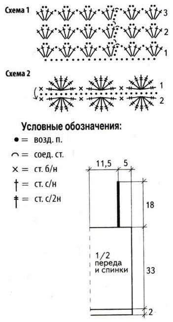 polosatyj top kryuchkom shemy - Вязаный топ крючком схемы и описание для женщин
