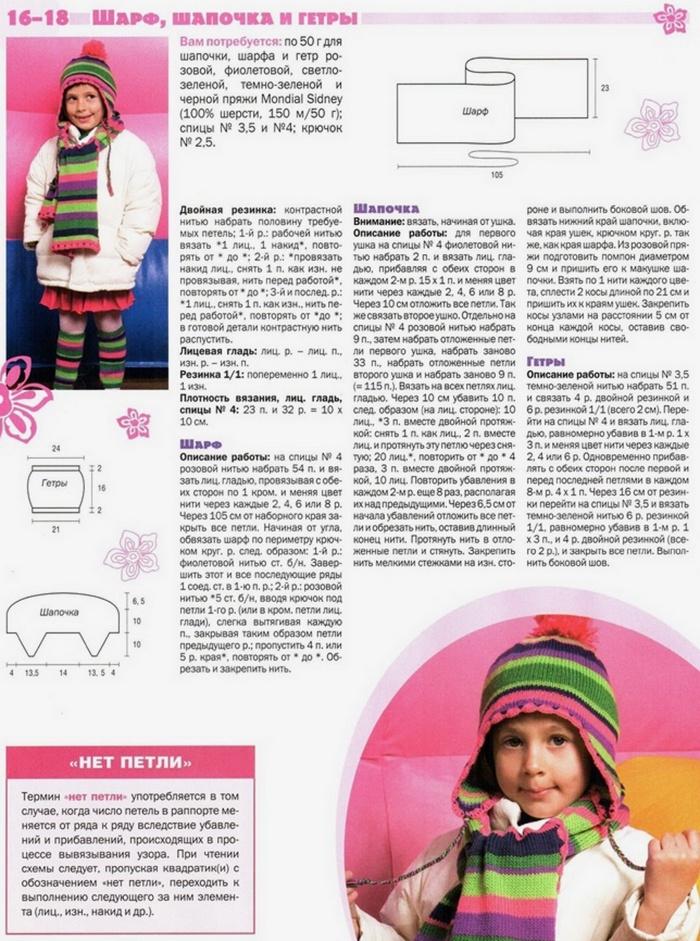 shapka dlya devochki spicami 1 - Вязаные шапки для девочек спицами со схемами и описанием