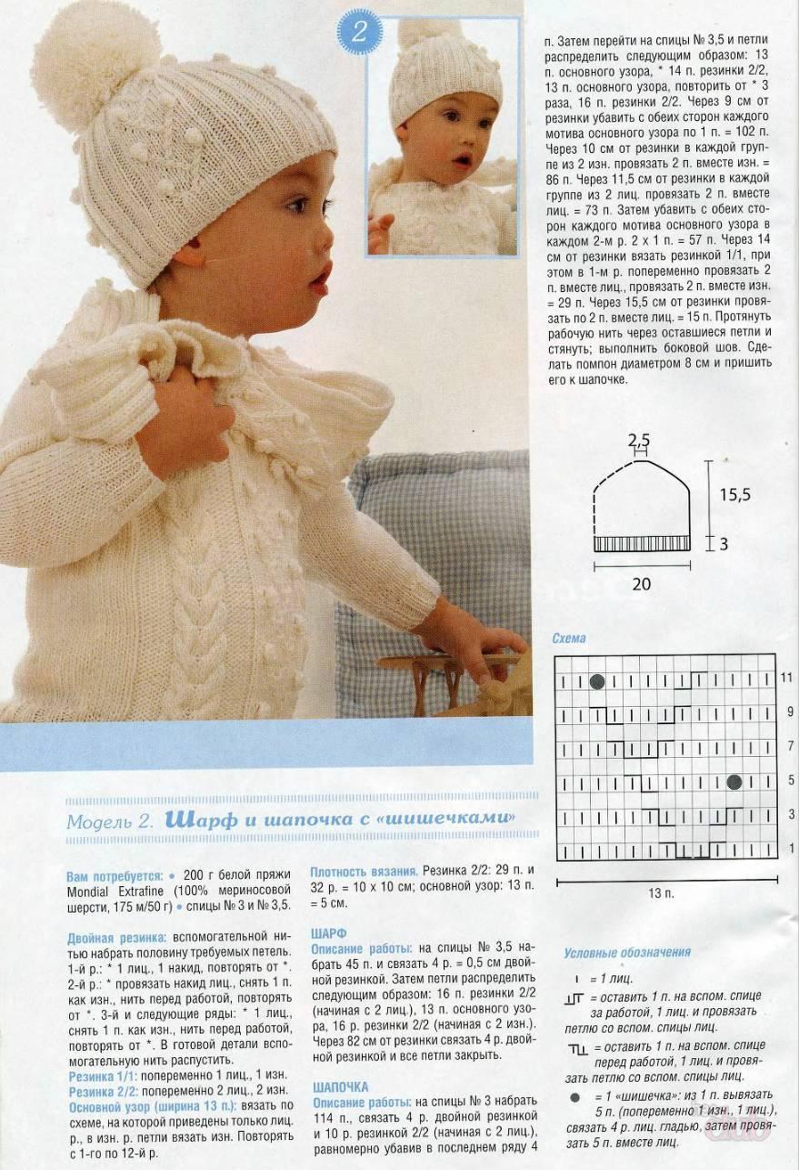 Зимняя шапка для девочки спицами схемы и описание