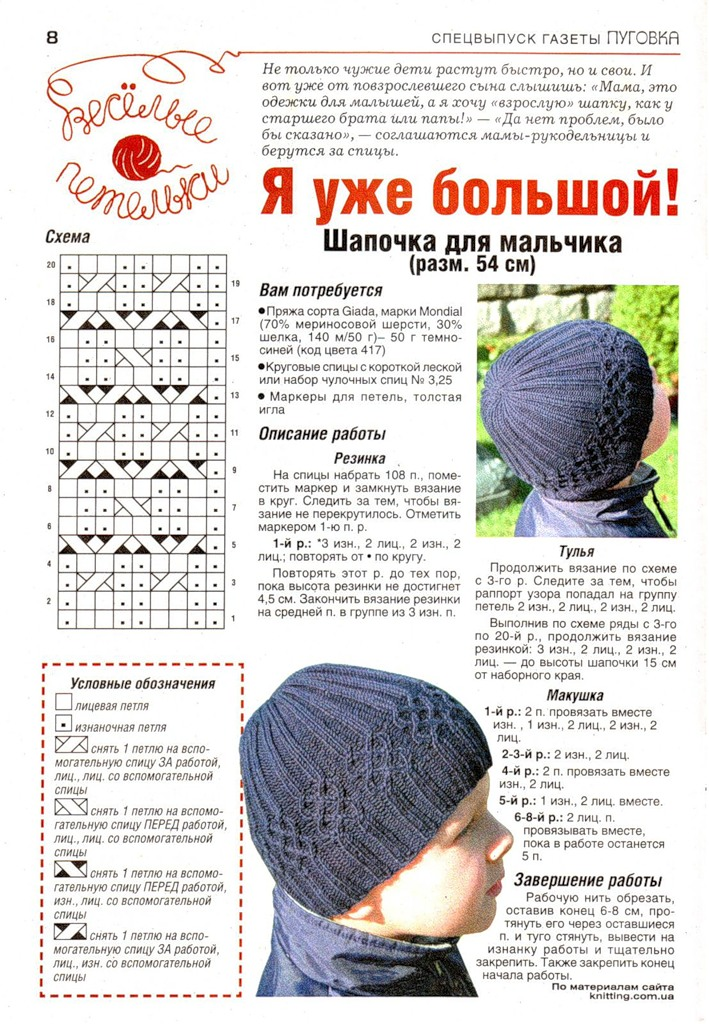Вязаная шапка для мальчика спицами