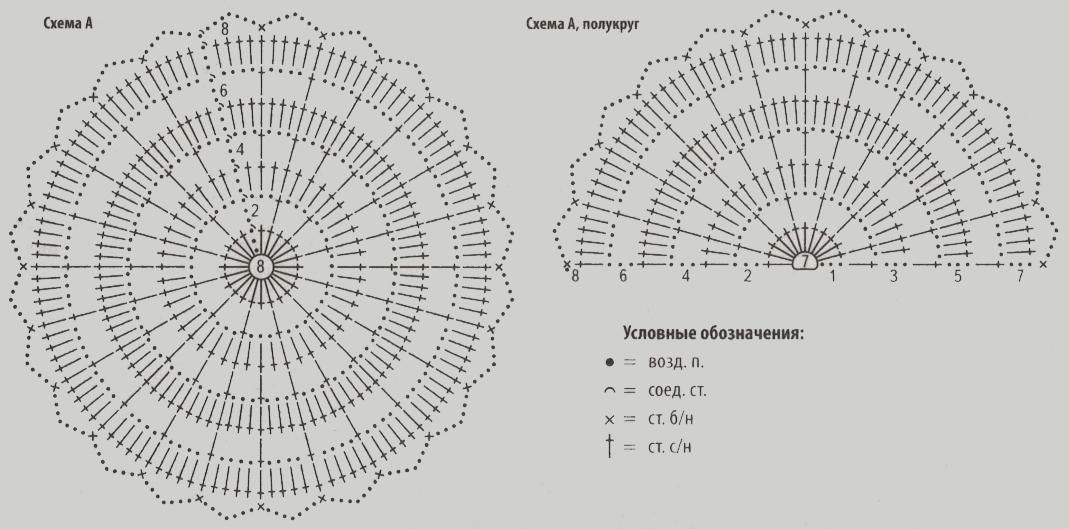 top iz motivov krjuchkom shema a - Вязаный топ крючком схемы и описание для женщин