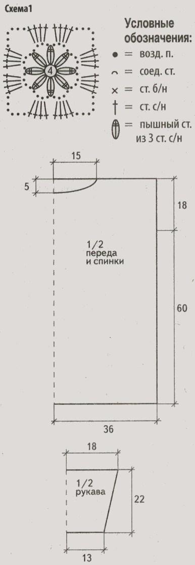 туника из бабушкиных квадратов крючком схема 1