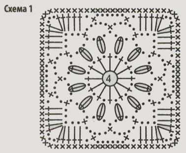 tunika iz kvadratov krjuchkom shema 1 - Вязаная туника крючком схемы и описание