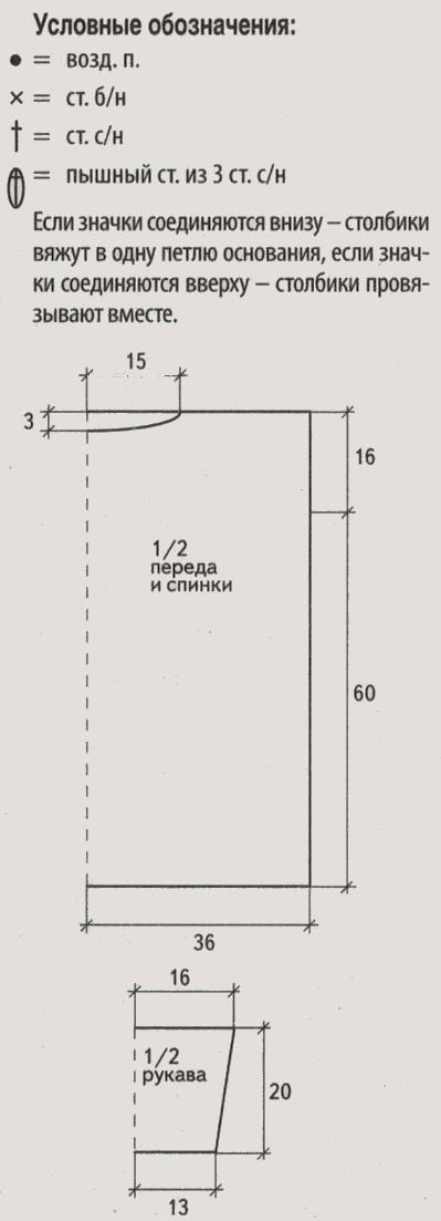 tunika iz kvadratov krjuchkom vykrojka - Вязаная туника крючком схемы и описание