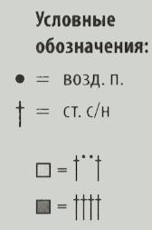 tunika krjuchkom filejnoe vjazanie shemy i opisanie 3 - Вязаная туника крючком схемы и описание