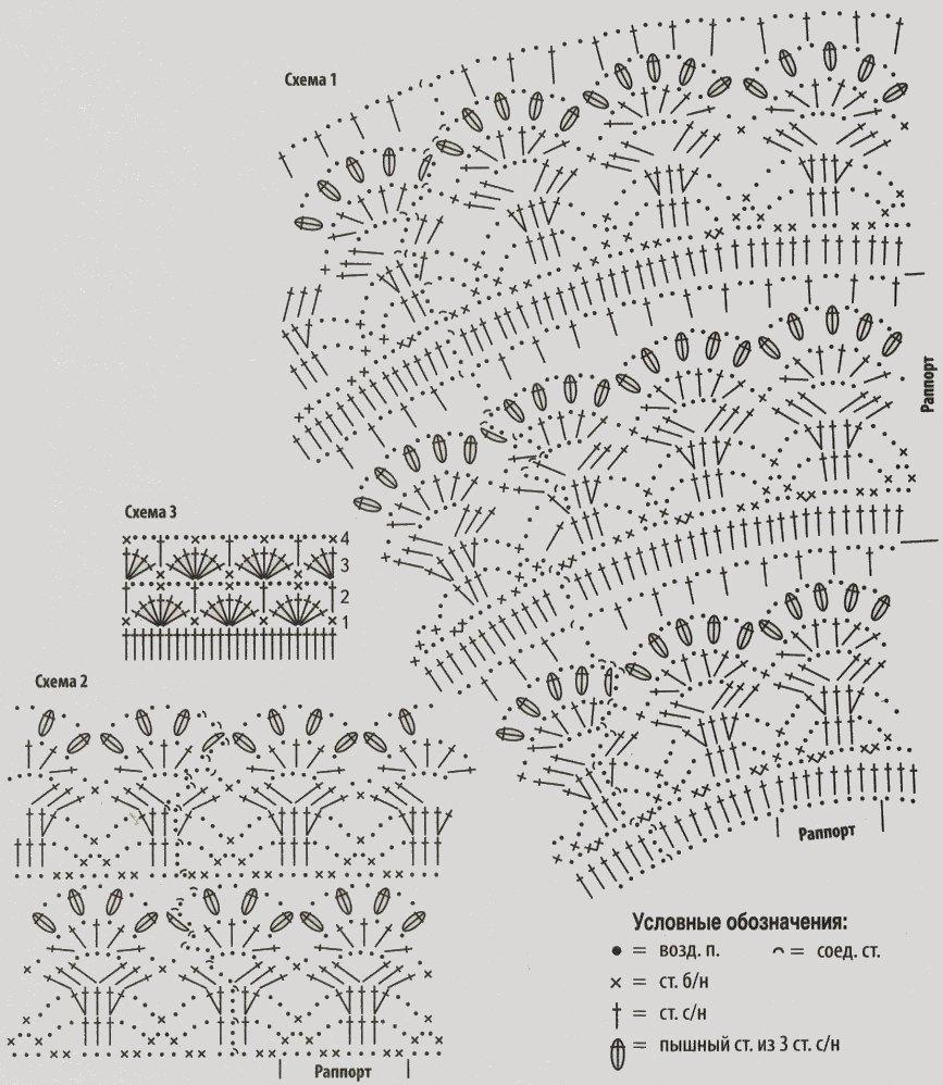 tunika kryuchkom dlya polnyx zhenshhin shemy 1 - Вязаная туника крючком схемы и описание