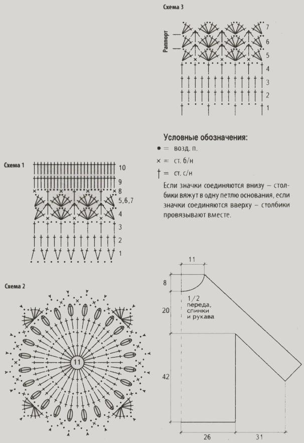 tunika kryuchkom dlya polnyx zhenshhin shemy - Вязаная туника крючком схемы и описание
