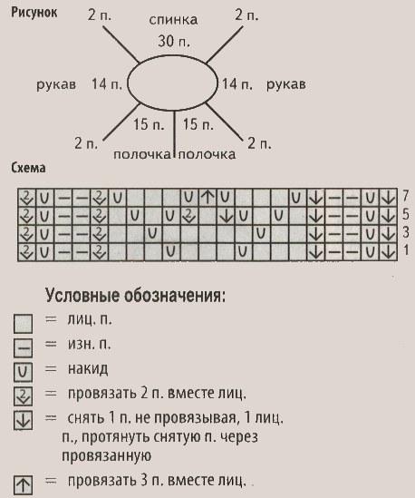 zhaket reglan spicami risunok shema - Вязаный жакет реглан сверху спицами для женщин