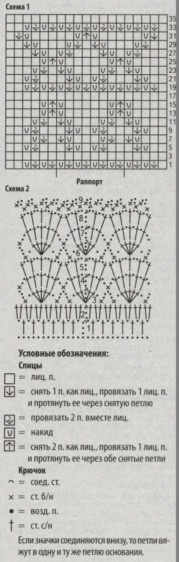 azhurnyj letnij top spicami shemy - Вязаный ажурный топ спицами схемы и описание