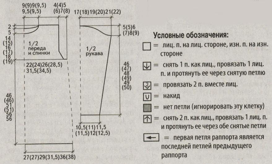 sinij pulover spicami shema vykrojka - Вязаный синий свитер спицами