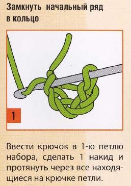 noski kryuchkom ris 1 - Как вязать носки крючком?