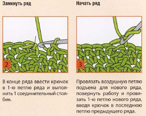 noski kryuchkom ris 2 3 - Как вязать носки крючком?
