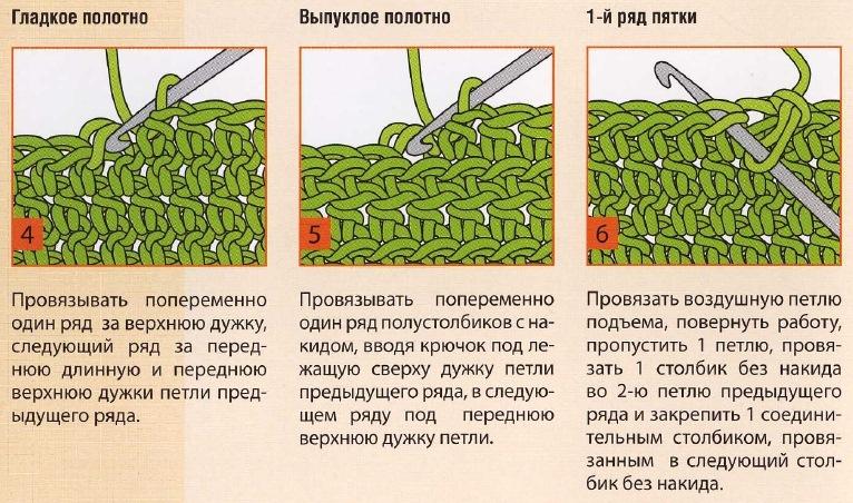 noski kryuchkom ris 4 6 - Как вязать носки крючком?