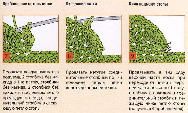 noski kryuchkom ris 7 9 - Как вязать носки крючком?