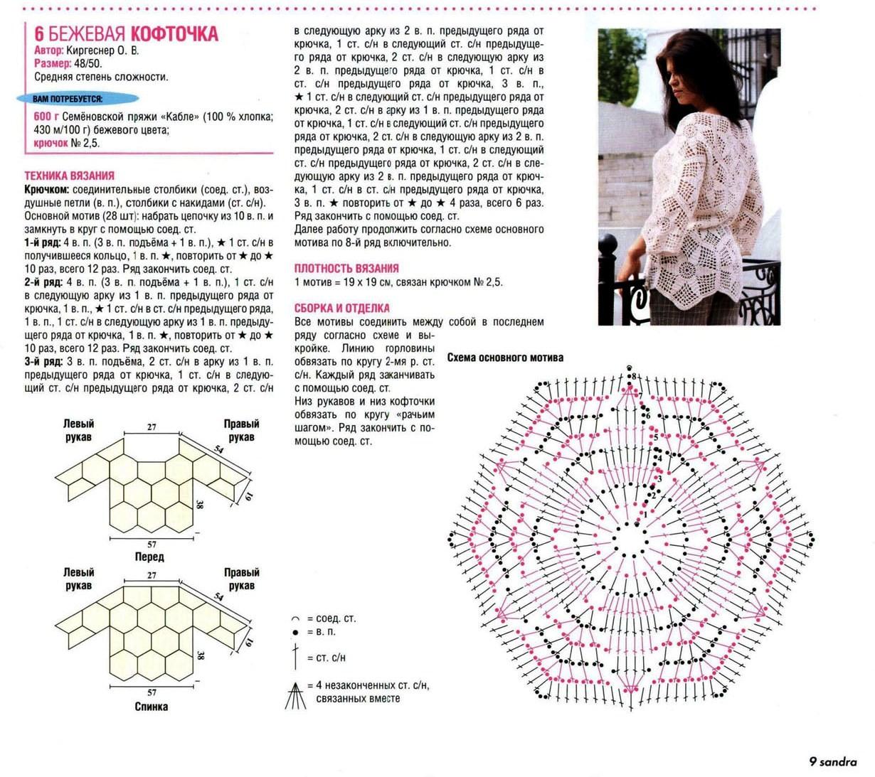 kofta krjuchkom 2 - Вязаная кофта крючком для женщин