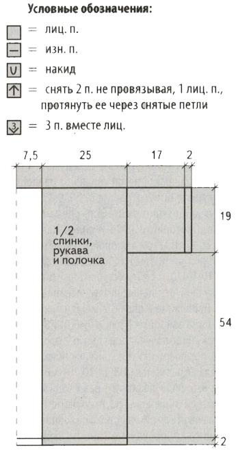 biryuzovyj kardigan spicami vykrojka - Вязаный бирюзовый кардиган спицами