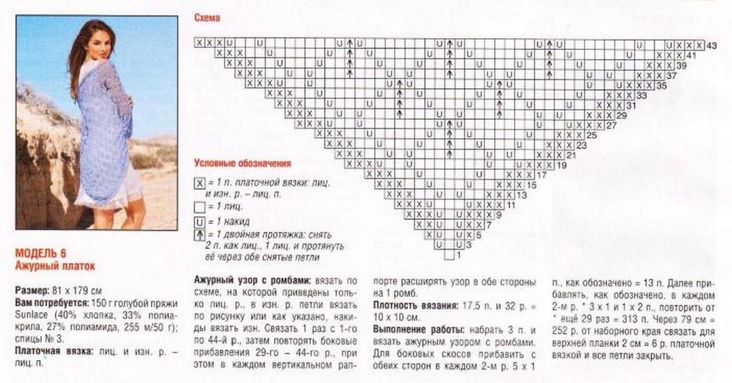 platok spicami vykrojka shema 1 - Как вязать треугольный платок спицами?