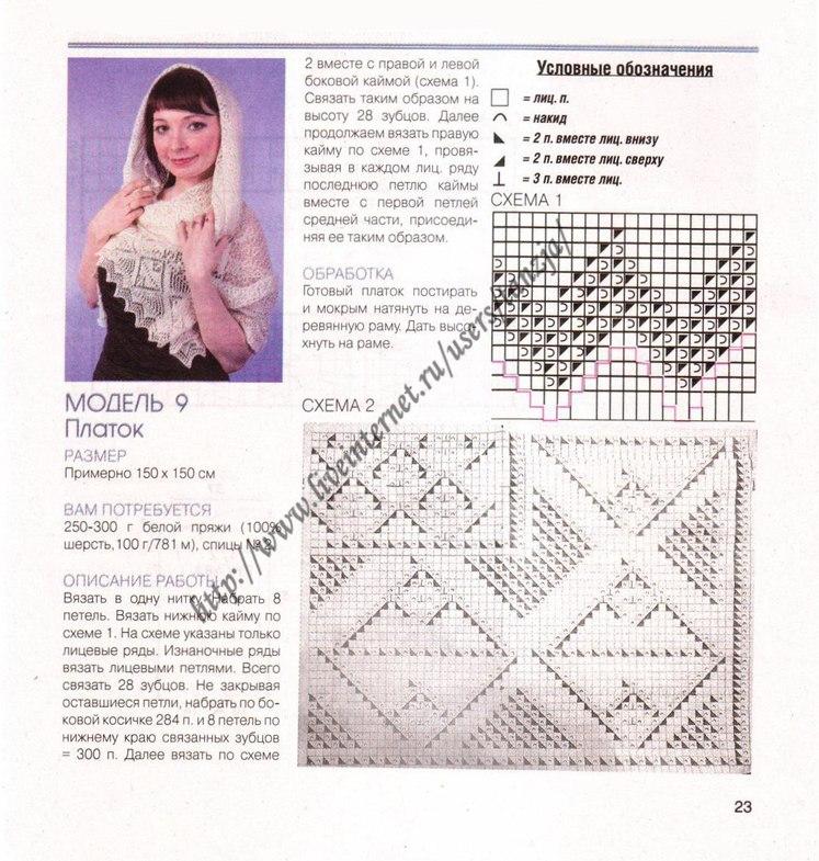 platok spicami vykrojka shema 2 - Как вязать треугольный платок спицами?