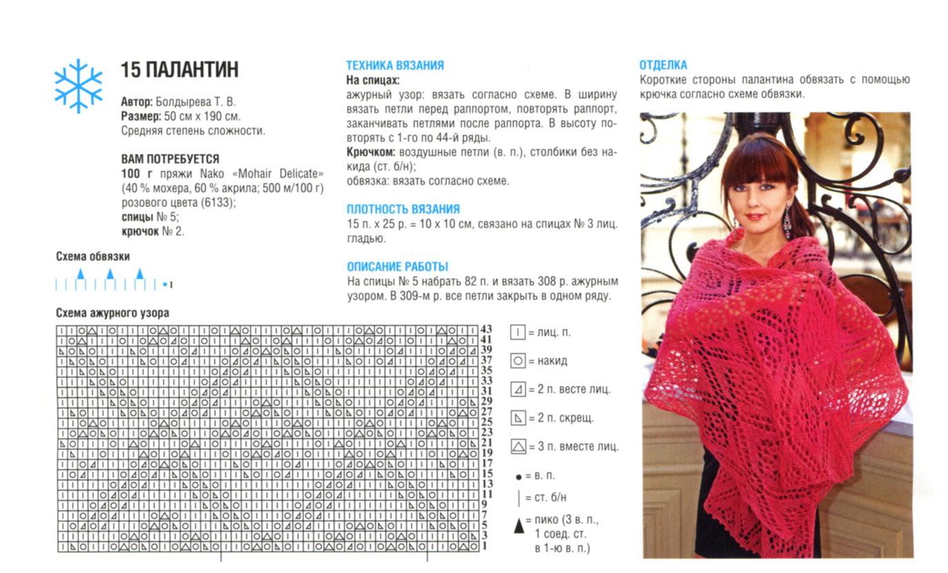 platok spicami vykrojka shema 4 - Как вязать треугольный платок спицами?