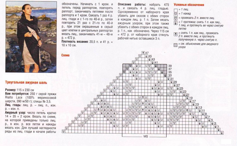 platok spicami vykrojka shema 5 - Как вязать треугольный платок спицами?