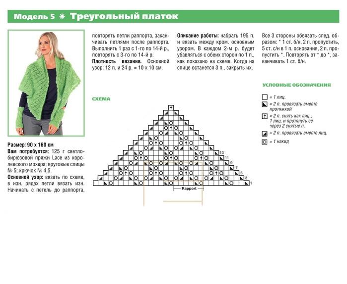platok spicami vykrojka shema 6 - Как вязать треугольный платок спицами?