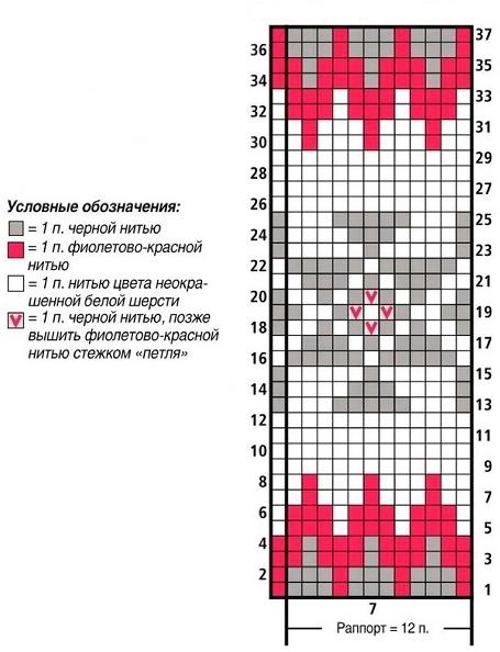 shapka spicami zhakkardovym uzorom shema - Вязаные жаккардовые шапки спицами