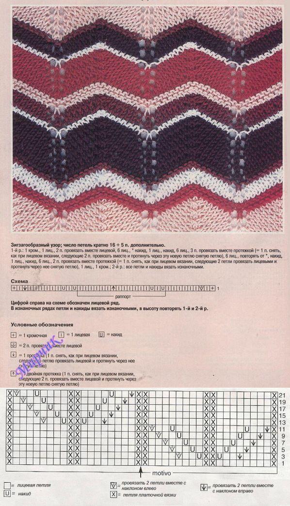 схемы вязания зигзагом спицами фото эту румынскую