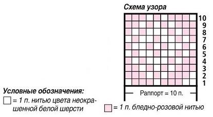 snud zhakkard shema - Снуд жаккардовым узором
