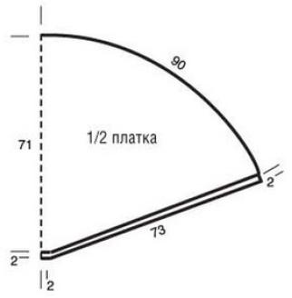 treugolnyj platok spicami vykrojka - Как вязать треугольный платок спицами?