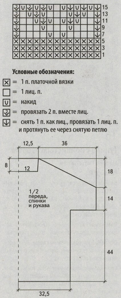 tunika oversajz spicami shema - Вязаная туника оверсайз спицами