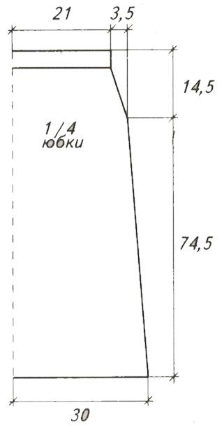 yubka missoni spicami vykrojka - Вязаная юбка миссони спицами