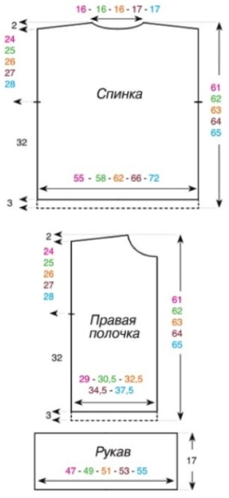 zhaket platochnoj vyazkoj spicami vykrojka - Вязаный женский жакет платочной вязкой спицами