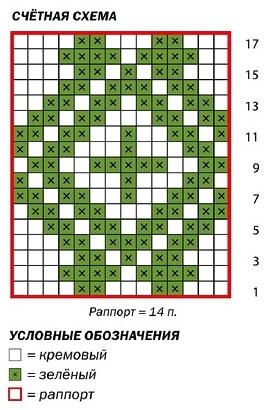 muzhskaya shapka spicami shema - Мужские вязаные шапки спицами