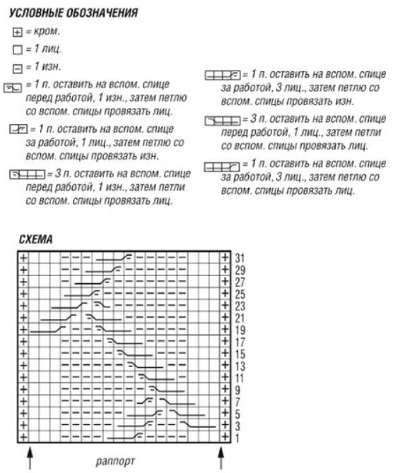vjazanoe poncho spicami s vysokim vorotnikom 1 - Вязаное пончо с воротником спицами схемы и описание