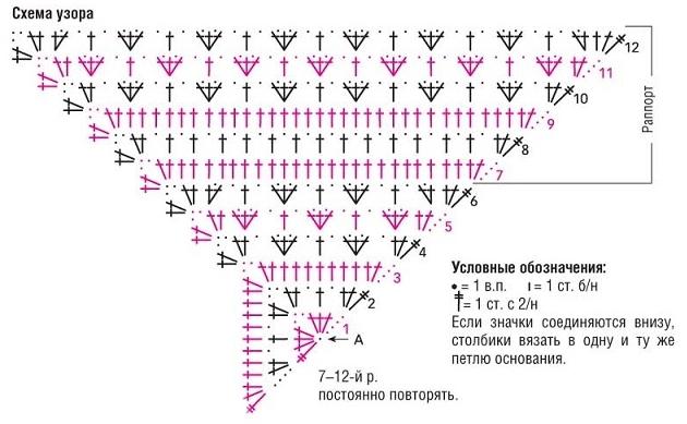 vyazanyj treugolnyj platok kryuchkom 1 - Вязаный треугольный платок крючком