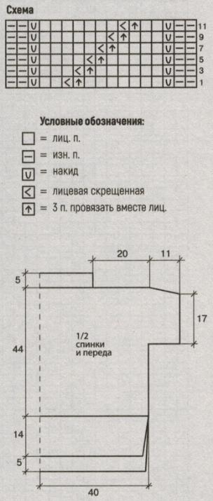 vjazanaja tunika iz mohera spicami dlja zhenshhin 1 - Вязаная туника из мохера спицами схемы и описание