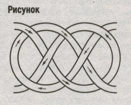 vyazanaya povyazka na golovu spicami s perexlestom 1 - Вязаная повязка на голову спицами с перехлестом