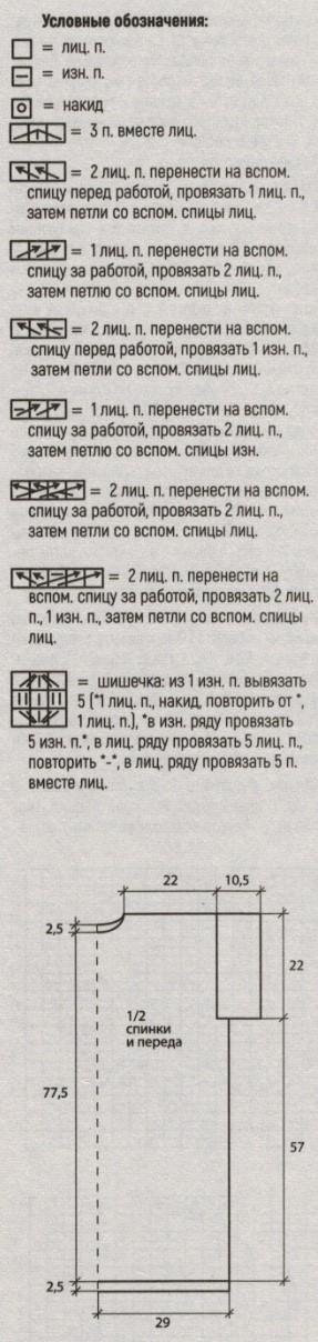 vyazanaya tunika spicami s aranami 2 - Вязаная туника спицами с аранами